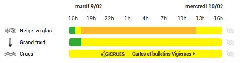 2021 02 09 VIGILANCE METEO LOIRET 45 par Mto France 2