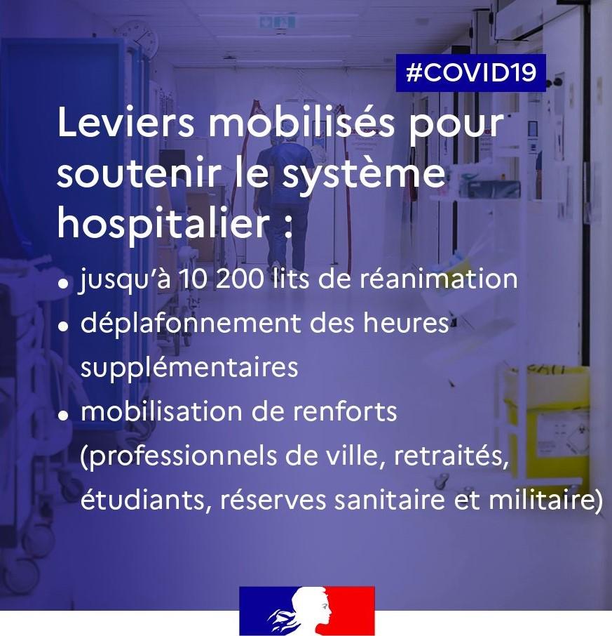 Moyen rea hospital